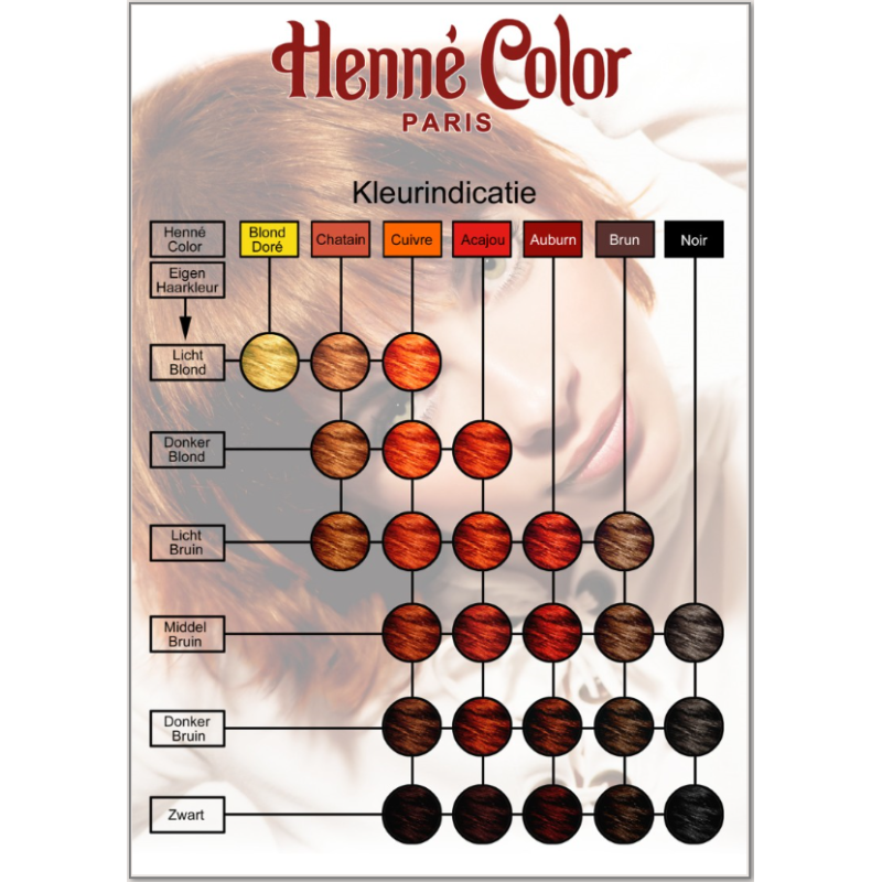 Hennapoeder - Henné Color
